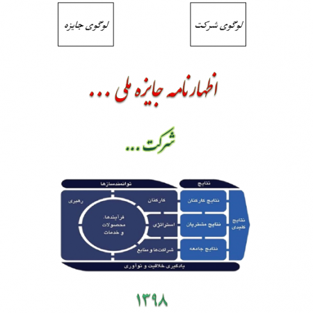 جلد نمونه اظهارنامه تعالی سازمانی سطح تقدیرنامه