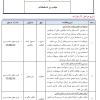 چک-لیست-مراحل-استخدام