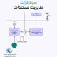 نمونه فرایند مدیریت مستندات