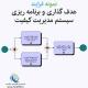 نمونه فرایند هدف گذاری و برنامه ریزی سیستم مدیریت کیفیت