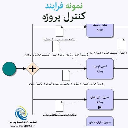 نمونه فرایند کنترل پروژه